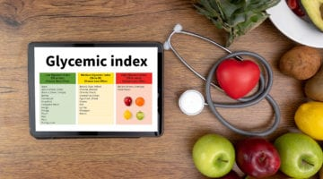 Glycemic Index & Type 2 Diabetes Risk